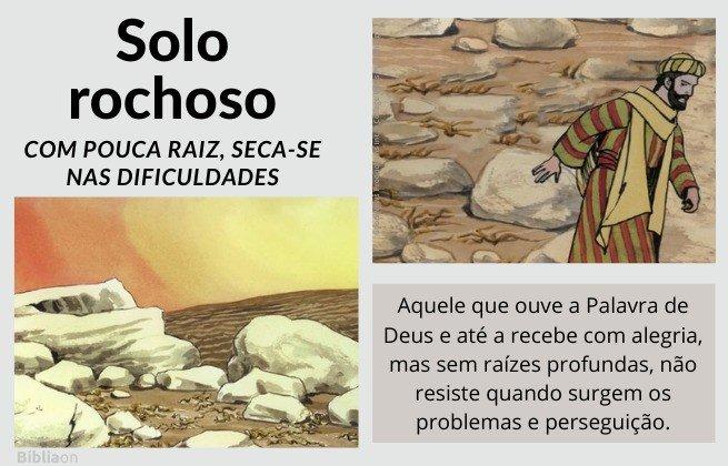 Parábola do Semeador - imagem de sementes numa terra com rochas, pessoa abandona a mensagem por causa das dificuldades